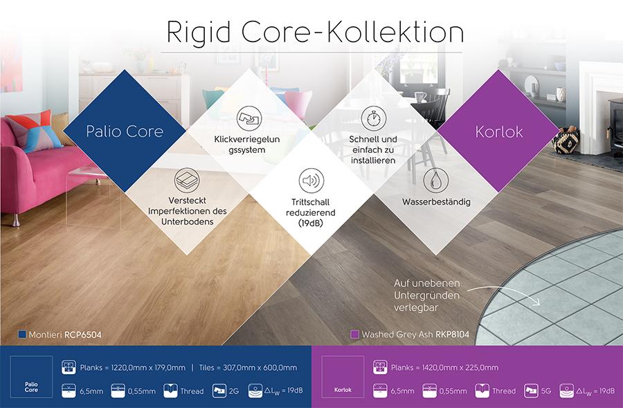 Designflooring Palio Core Korlok Vergleich